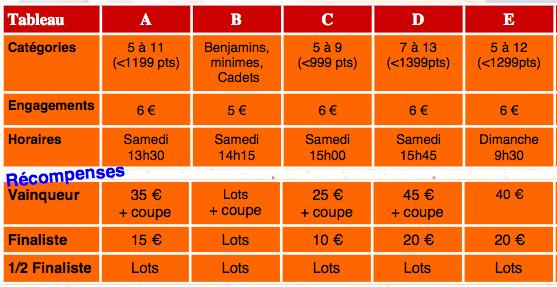 http://bettontt.free.fr/images/tournoi/csbetton-tournoi2011-tableaux1.png